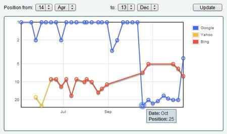 tip1-chart-2